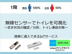 toilet-ppt-cover-mini