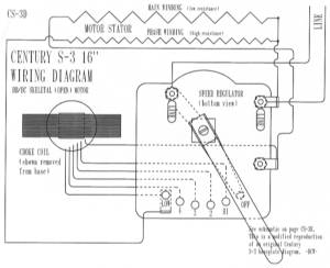 Fan Wiring Diagrams, etc.