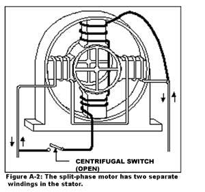 Ac Motor Generator Theory Basic AC Motor Theory Wiring
