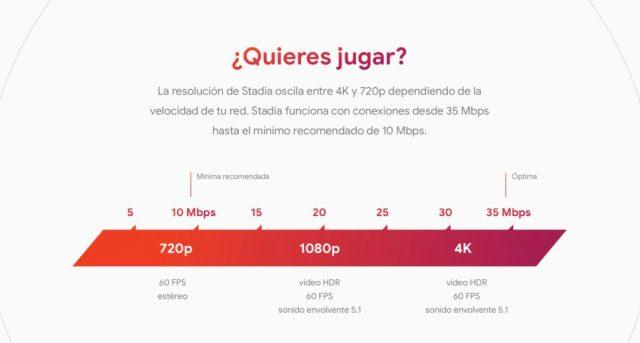 velocidad conexión stadia