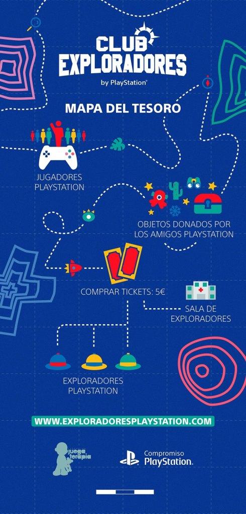 PS Club Exploradores Infografia