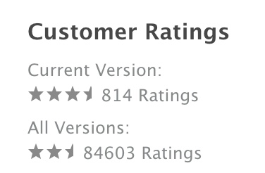 super mario run ratings ios