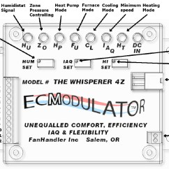 Ge Ecm X13 Motor Wiring Diagram 2000 Jeep Cherokee Xj Radio Troubleshooting Guide Impremedia