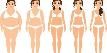 Dieta Drastica: fa perdere 4 chili ma non è adatta a tutti