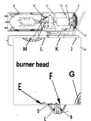 Industrial Heating Cooling Ventilation Distribution Fans