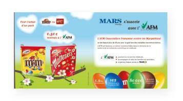 Support Communication Mars Chocolat France