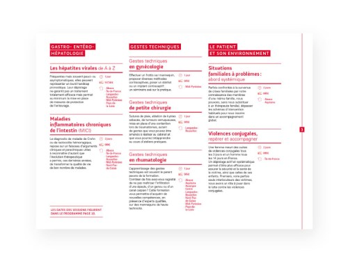 Fmc Action Catalogue - page 3