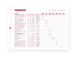 Fmc Action Catalogue - page 6