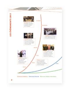 Rapport 2013 Fondation Universite Strasbourg - 3