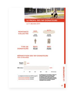 Rapport 2014 Fondation Universite Strasbourg - 11