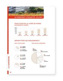 Rapport 2014 Fondation Universite Strasbourg - 9