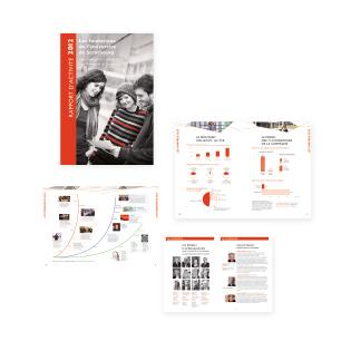 Rapports d'activité Fondation Université de Strasbourg