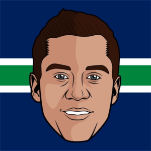 Horvat Sock Icon
