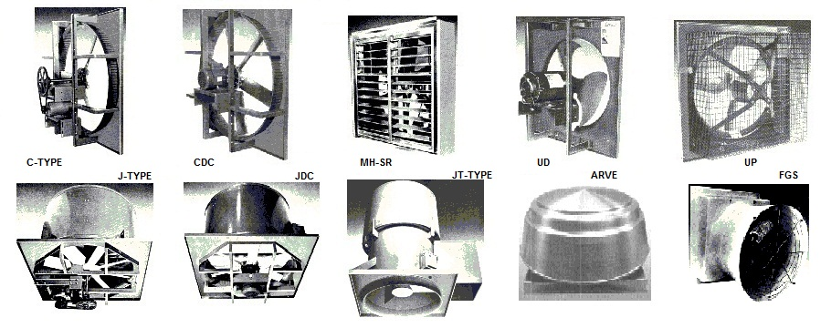 American Coolair Ventilators and Exhaust Fans