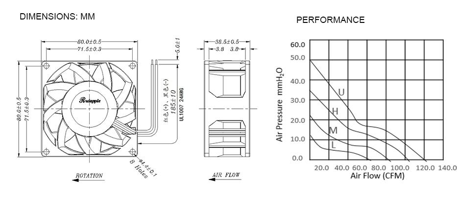 80mm High Speed, Air Flow (CFM) & Static Pressure DC