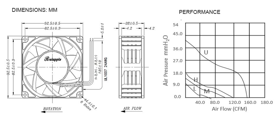 12V DC Fan 92mm High Speed Static Pressure Axial Fan