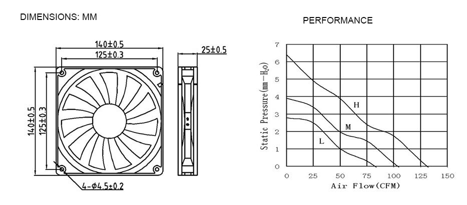 Dc Cooling Fan 140mm 5v 12v 24v 48v Brushless Dc Cooling