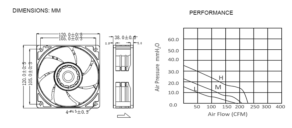 120mm Axial Fan 120x120x38mm with High Speed High Static