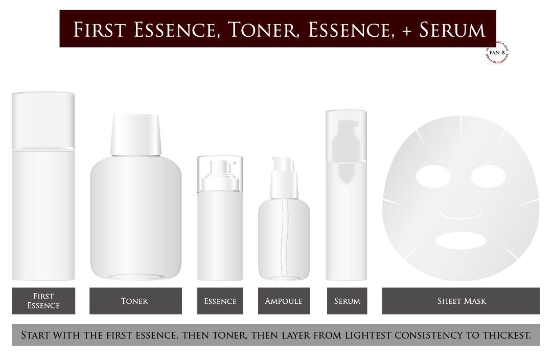 Korean Skincare Routine Order: First Essence, Toner, Essence, and Serum on fanserviced-b.com