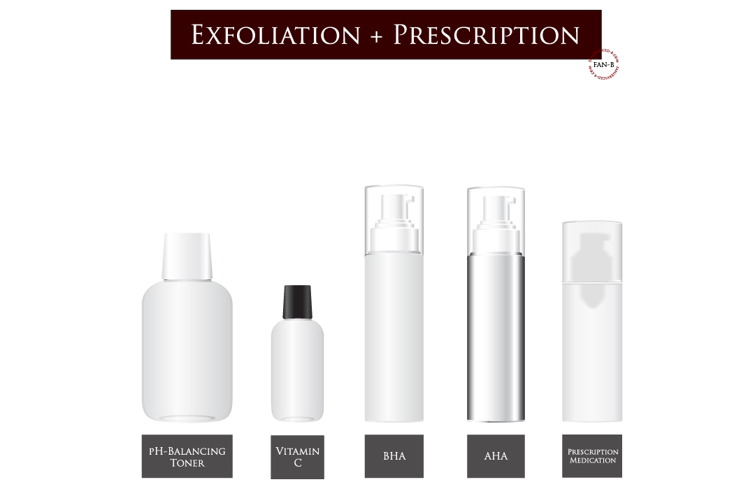 Korean Skincare Routine Order: Exfoliation and Prescription on fanserviced-b.com