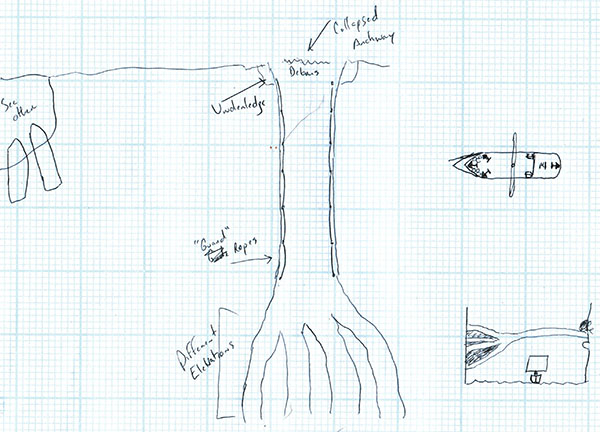 Overall map sketch for ice bridge map