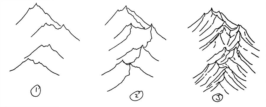 Simple ways to draw mountains? : worldbuilding