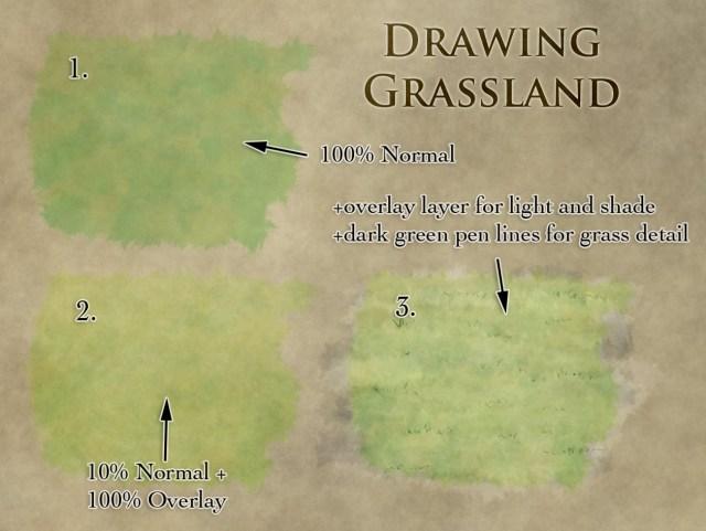 How to draw grassland