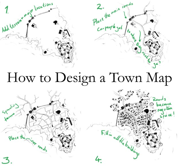 How to design a town map fantastic maps malvernweather Gallery