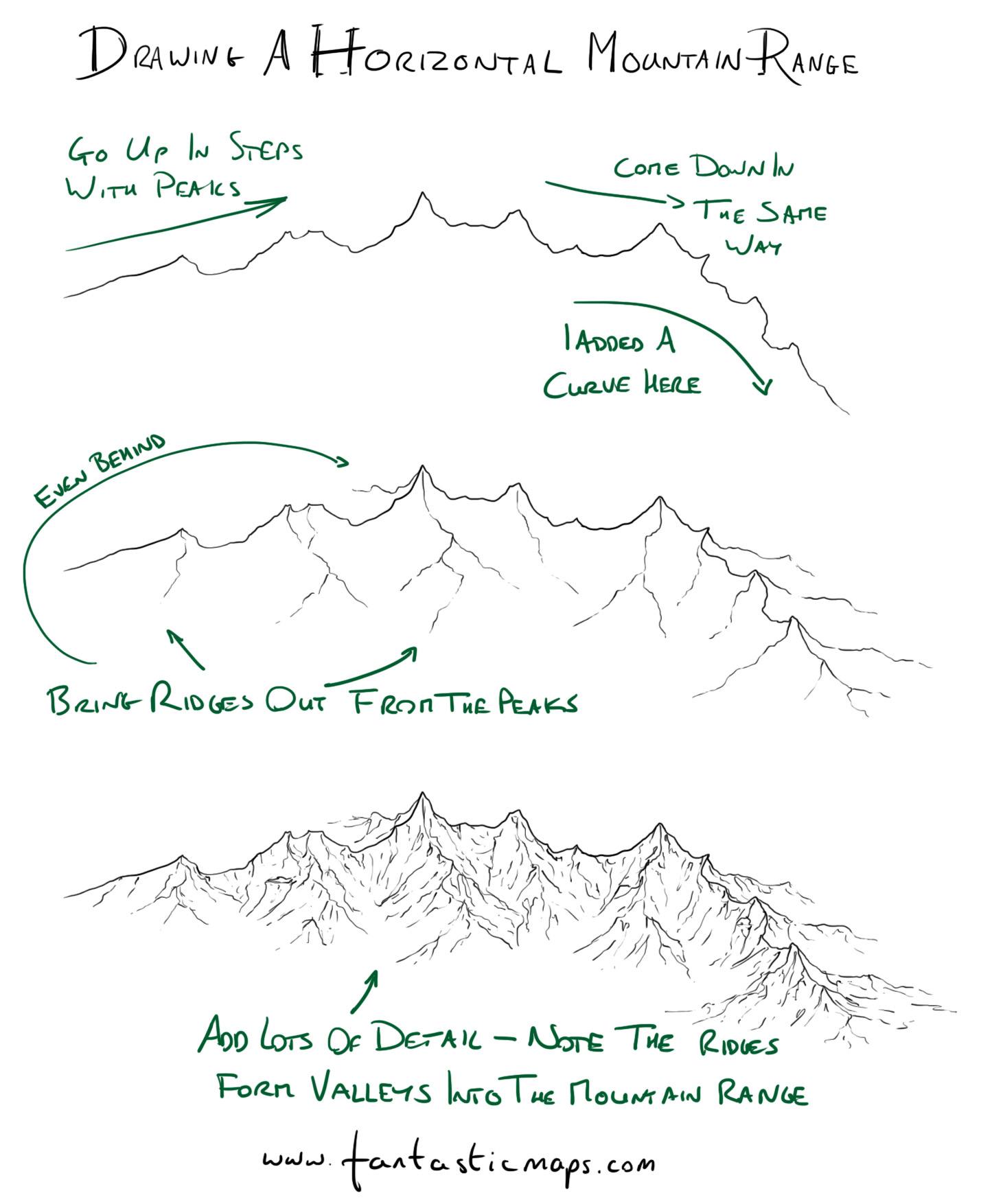 How To Draw A Horizontal Mountain Range Fantastic Maps See more ideas about mountain drawing, drawings, pen there are many ways of drawing mountains using pen and ink and i will describe few techniques here. how to draw a horizontal mountain range fantastic maps