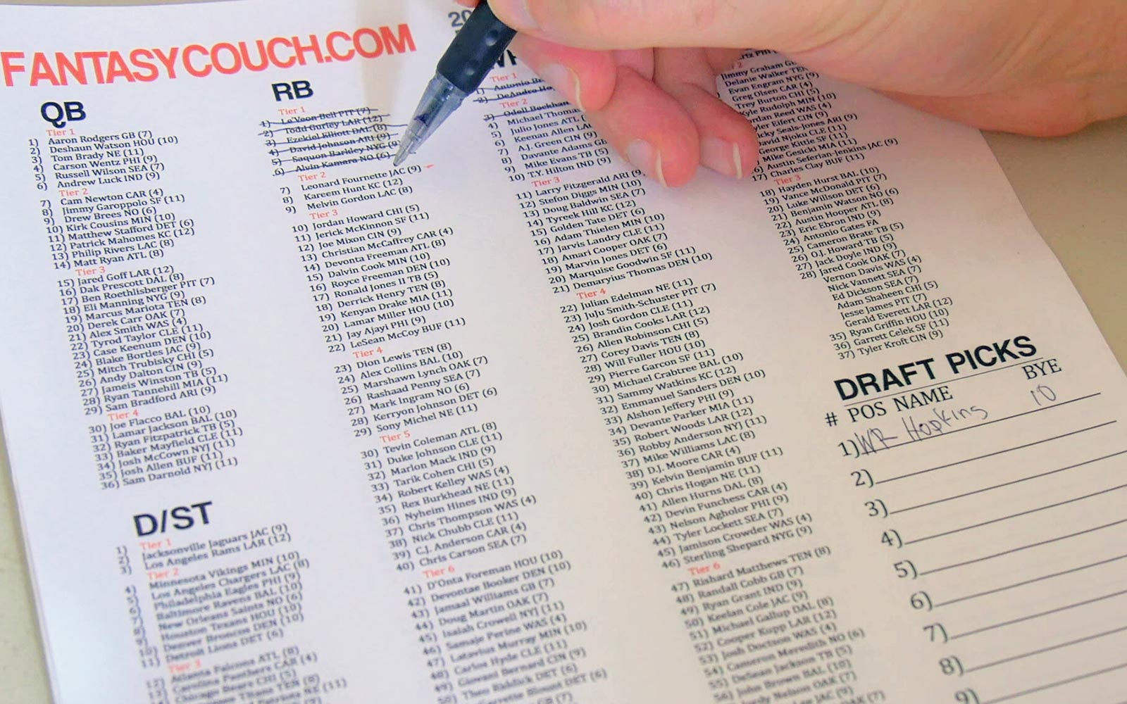 Fantasy Football Draft Sheets Printable That Are Lively
