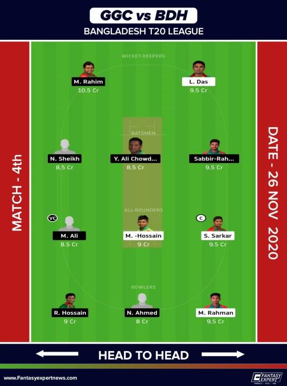 GGC vs BDH Dream11 Team For Small League