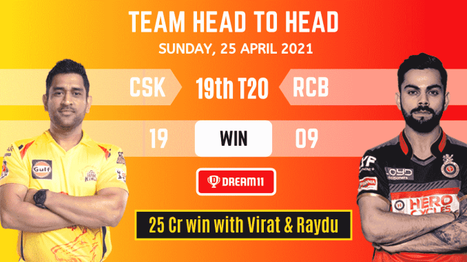 CSk vs RCB 19th ipl t20 2021 dream11 prediction