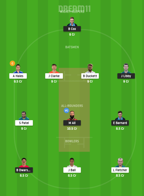 WOR vs NOT Dream11 Team Prediction for Small League