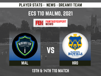 MAL vs HRO Player Stats and Record