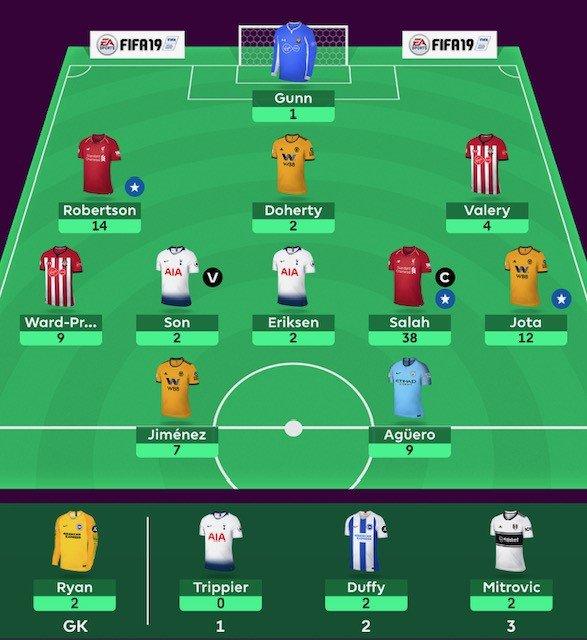 GW37 fantasy football tips - Andrew Fergusons teams FPL ...