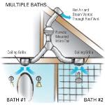 Fantech Fans: Fantech Ventilation Bathroom Fans  Vent Only Fans
