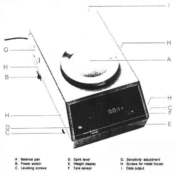 labelled diagram of ph meter pv wiring diagrams uk 5 materials apparatus reagents samples fig 1 electronic balance sartorius 3708 mp
