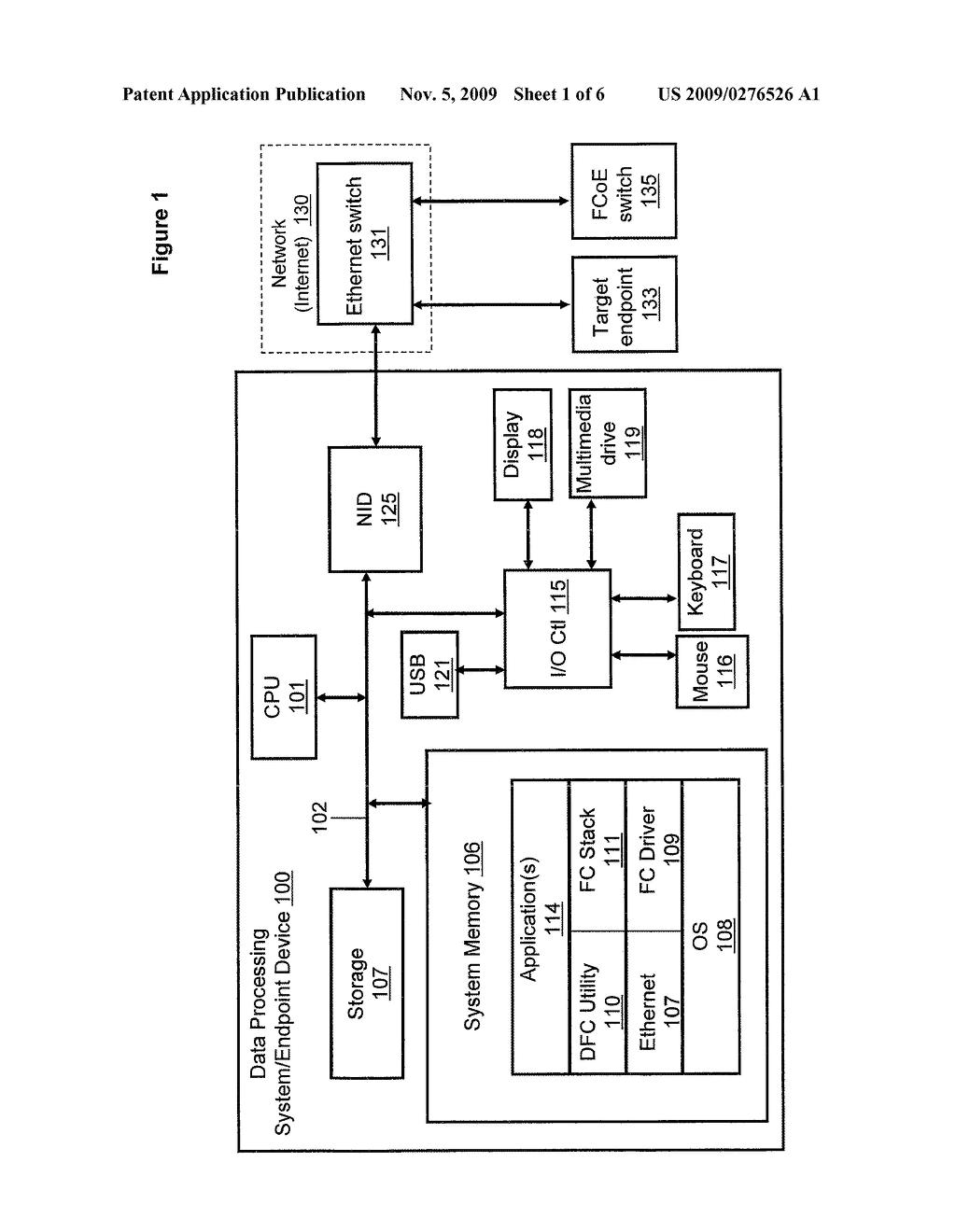 Access Control List Diagram