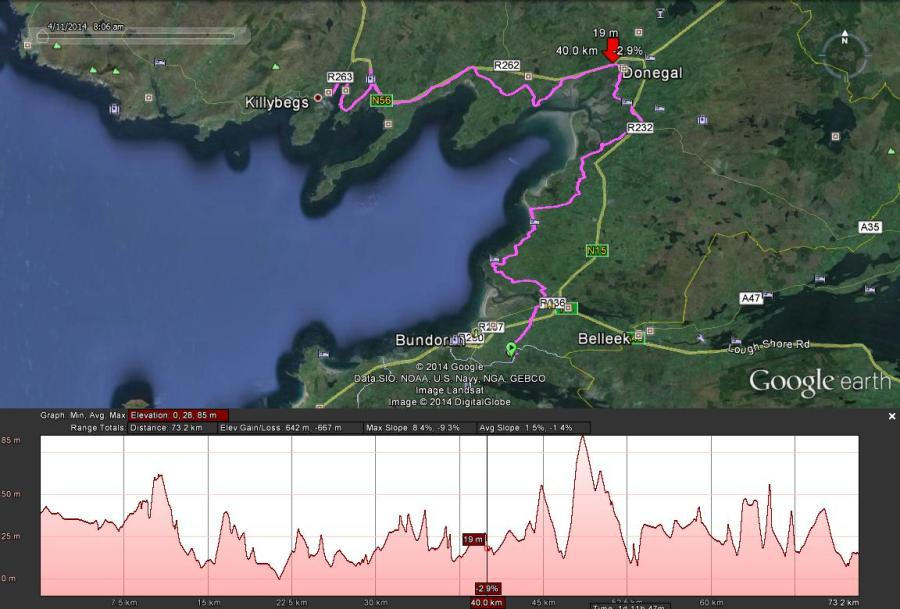 Route from Bundoran to Killybegs