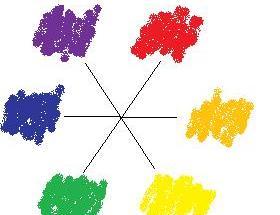 Die Wirkung der Farben