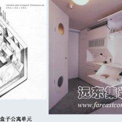 Kitchen Planners Space Saving Radiators 浅谈模块化建筑之盒子建筑(完)_远东集装箱网