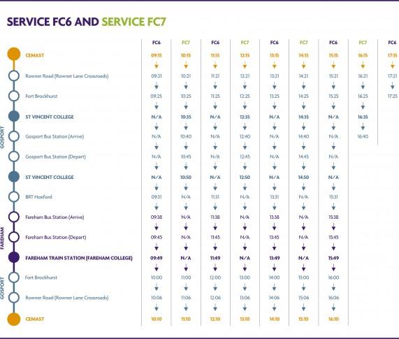 Bus Route- Service FC6 & FC7