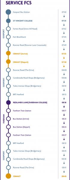 Bus Route- Service FC5- V2