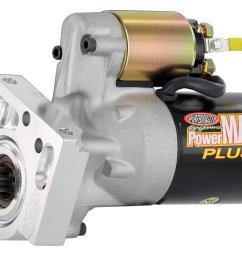 powermaster powermax starter [ 1600 x 1213 Pixel ]