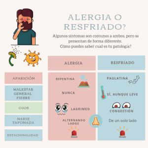 Comparacion sintomas alergia y resfriadp