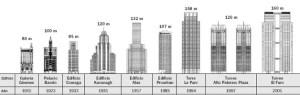 rascacielos de buenos aires farmacias dr. ahorro