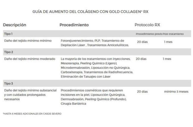 Gold-Collagen-rx