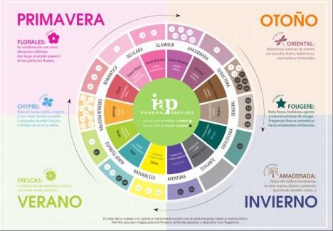 IAP PHARMA TABLAS DE EQUIVALENCIAS