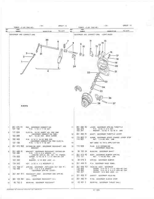 small resolution of farmall cub governor diagram wiring diagram compilationthrottle adjustment farmall cub farmall cub governor diagram