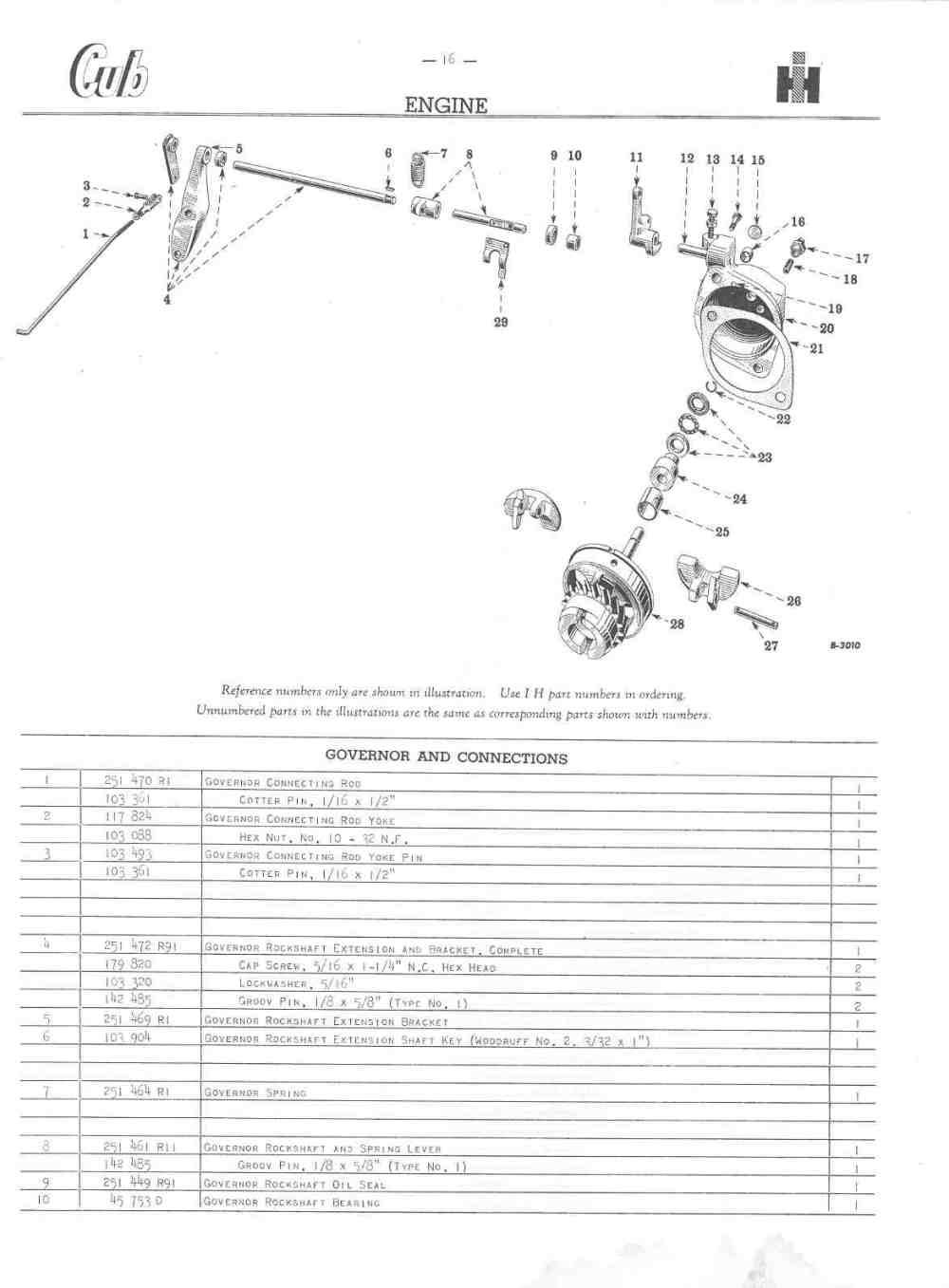 medium resolution of farmall super c governor diagram farmall free engine ih parts manual ih 1466 parts diagram